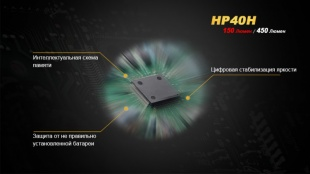 Фонарь Fenix HP40H XP-G2 (R5)