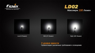 Фонарь Fenix LD02 Cree XP-E2 LED